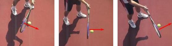 tennis contact point